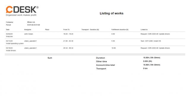 Export plnení do HTML - Výpis so stĺpcovou hlavičkou