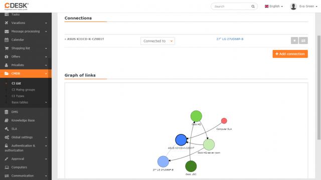 Prepojenia konfigurovateľného objektu + graf väzieb v CMDB