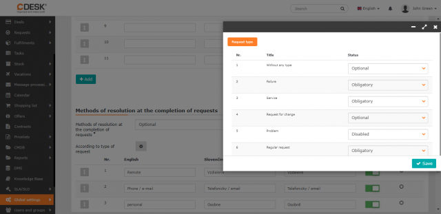 Nastavenie metód pri ukončovaní požiadavky pre každý typ požiadavky osobitne